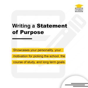 Writing SOP